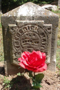 Frederick Mail (1803 - 1873) - Find A Grave Memorial