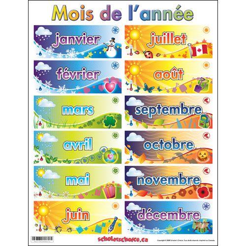 Super mois de l'année | affichage pour la classe | Pinterest | Annee  VY46