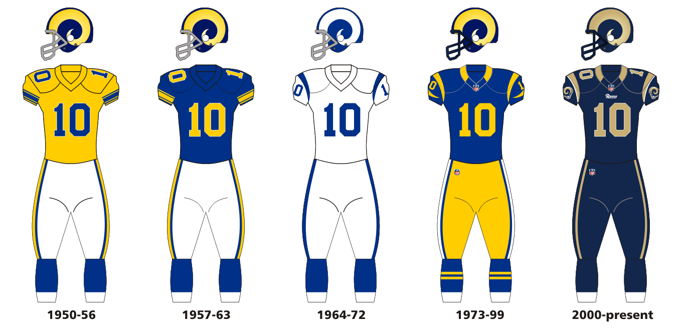 Los Angeles Rams Los Angeles Rams Los Angeles Rams Uniforms Nfl Championships