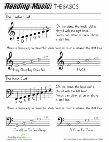 How to Read Music is part of Music worksheets, Reading notes, Piano music, Learn music, Piano lessons, Homeschool music - If your third or fourth grader is starting to think about taking up a musical instrument, help him get the basics of reading notes with this handy sheet!