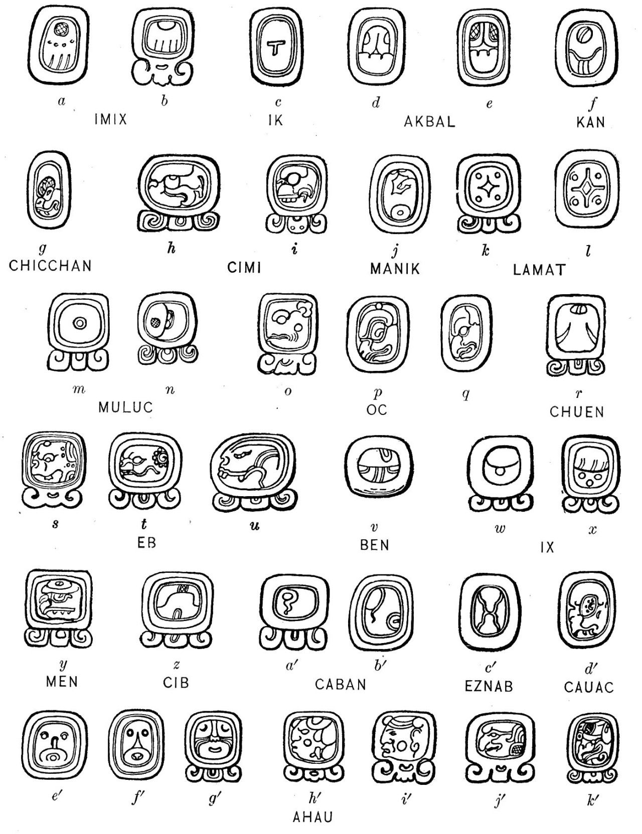 Maya Tzolk In 260 Day Calendar Glyphs From Inscriptions