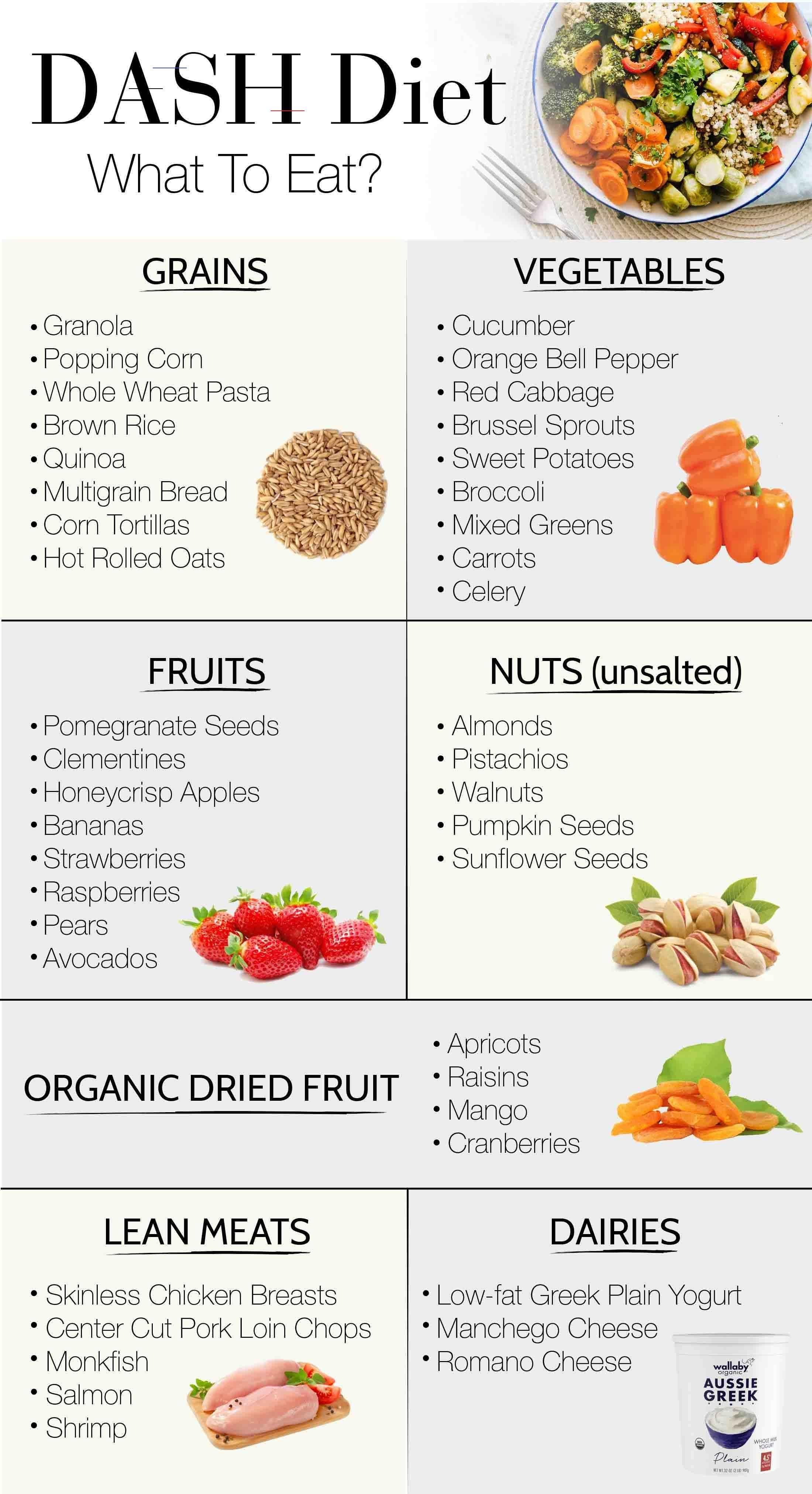 keto recipes dash diet