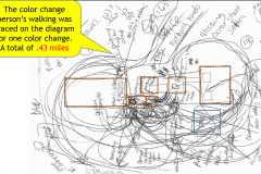 spaghetti diagram six sigma hip joint smed single minute exchange of die lean