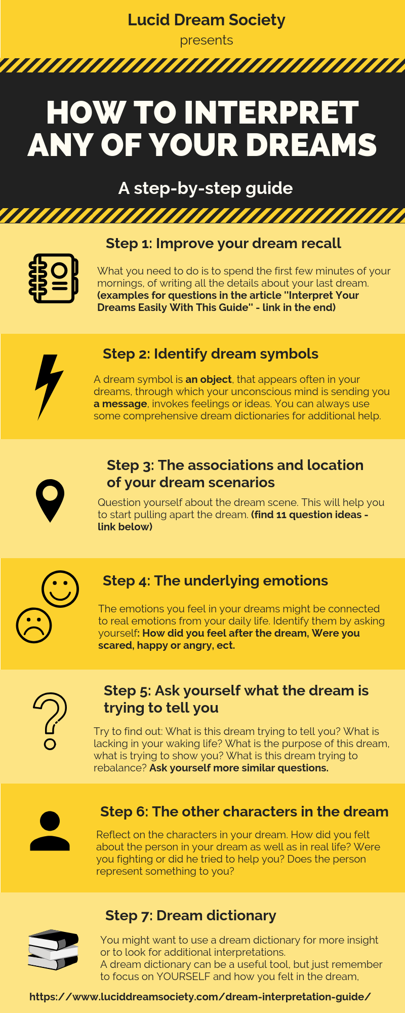 How To Discover The Meaning Of Any Dream Understanding Dreams