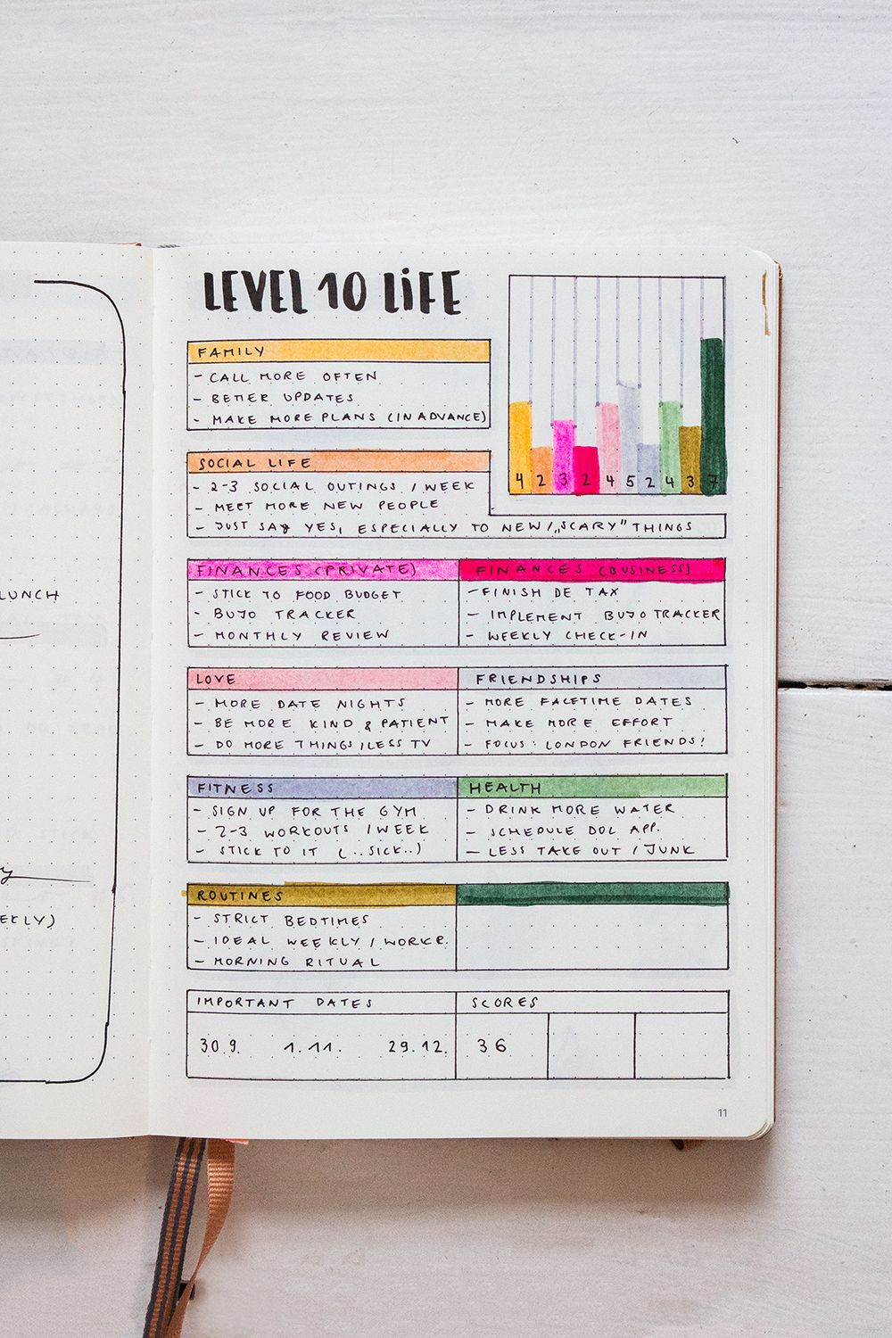Moving into a new BULLET JOURNAL | October Setup 2019 - tea & twigs