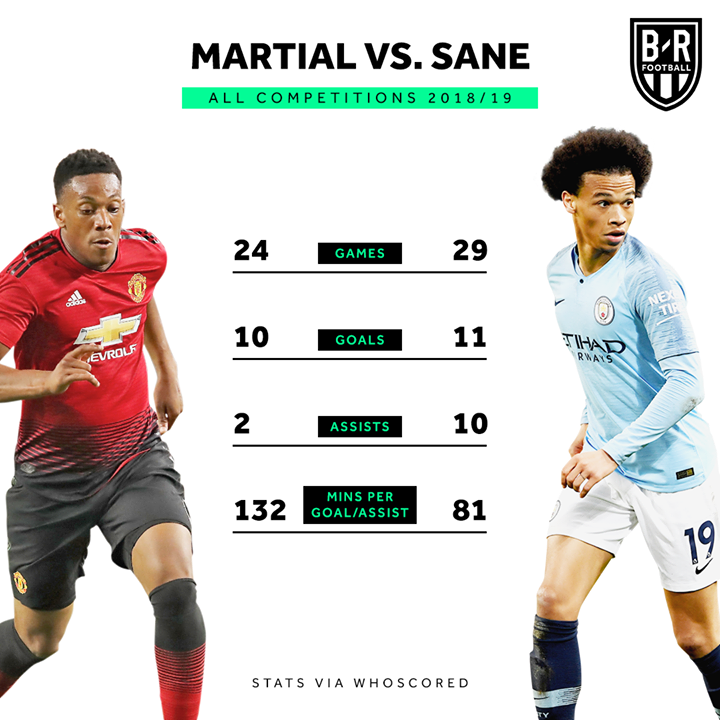 DailiMix   Competition, Martial, Football