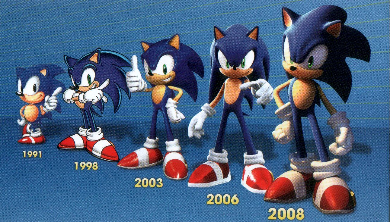 The Evolution Of Video Game Characters Sonic The Hedgehog Sonic Hedgehog