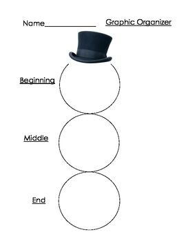 Snowman Graphic Organizer- Beginning, Middle, End