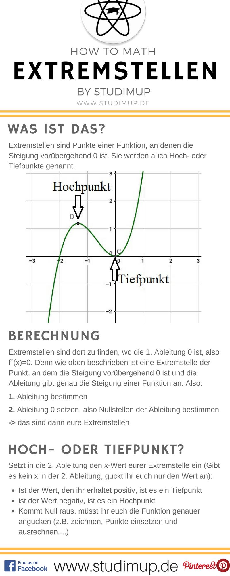Extremstellen einfach erklärt im Mathe Spickzettel von Studimup ...