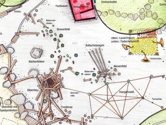 Parks For Sensorial Experiences References Spielplatz Kinderspielplatz Insel Mainau