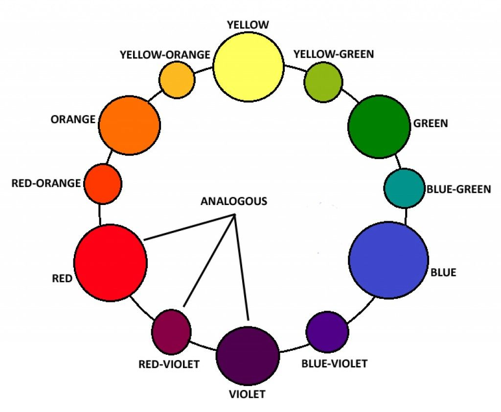 Color Harmony Color Schemes Explained Violet Color Scheme Split Complementary Color Scheme Color Harmony