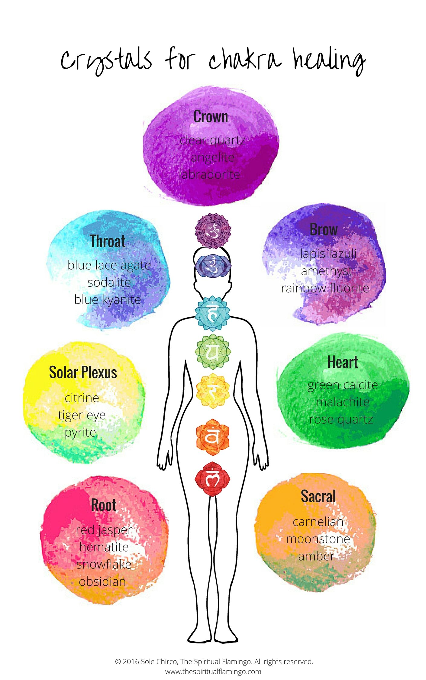 Free Printable Crystals For Chakra Healing This Gorgeous Printable Contains My Crystal Therapy Top Picks For For Each Of Chakra Crystal Therapy Chakra Colors