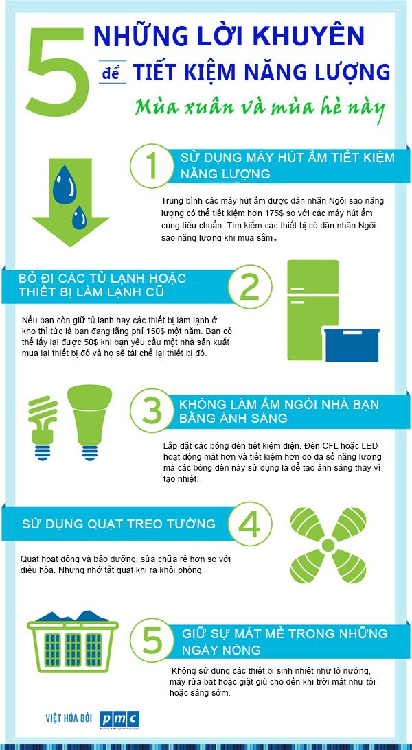 Worried about those high electric bills this summer? Try these simple  at-home energy saving tips.