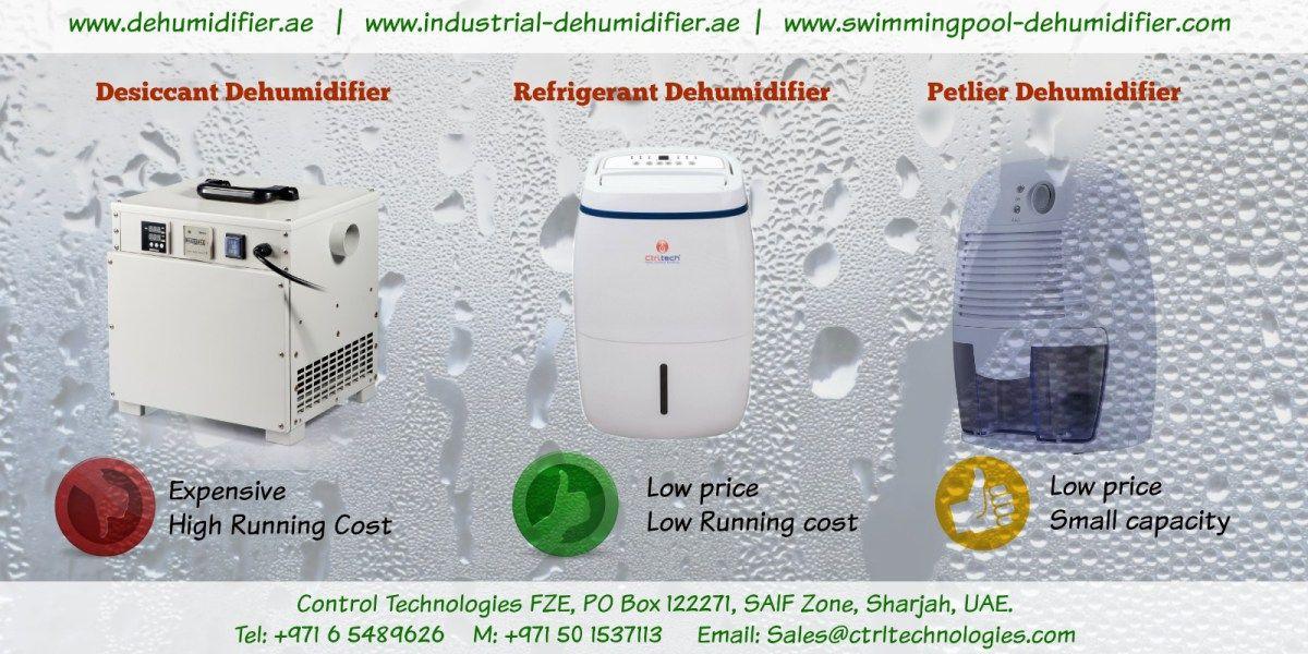 Industrial Dehumidifier CDM50L Dehumidifiers, Dubai, Uae