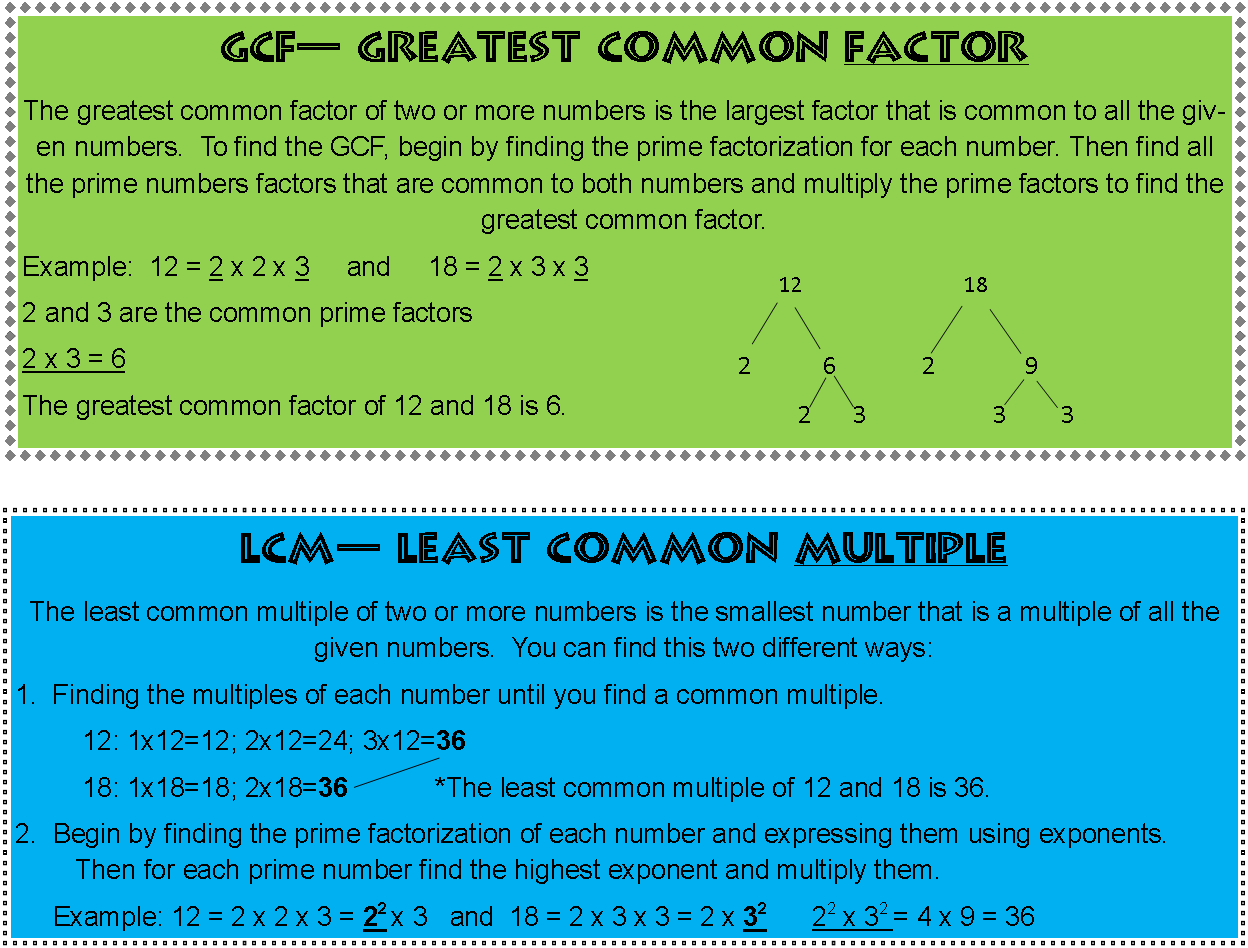 Math Facts On Greatest Common Factor And Least Common Multiple