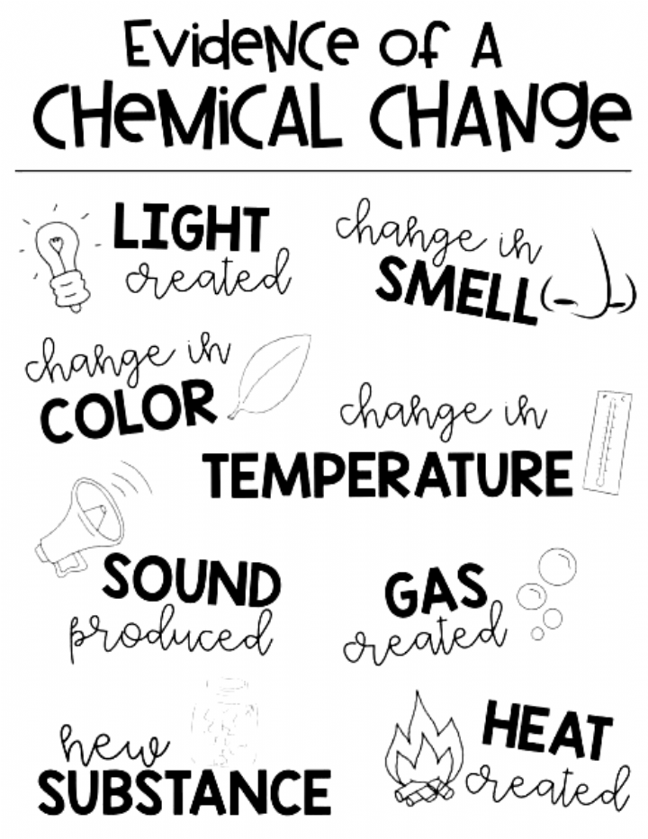 Chemical Change Anchor Chart for high school chemistry #