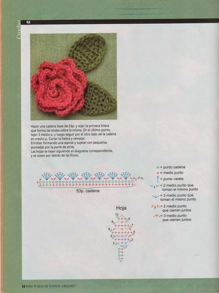 Flowers and leaves diagrams...Flores y hojas en diagramas. | flores ...