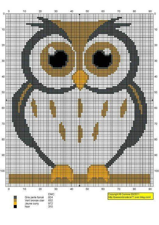 Free Owl Cross Stitch Patterns Found On Korsstygnsarkivetspot