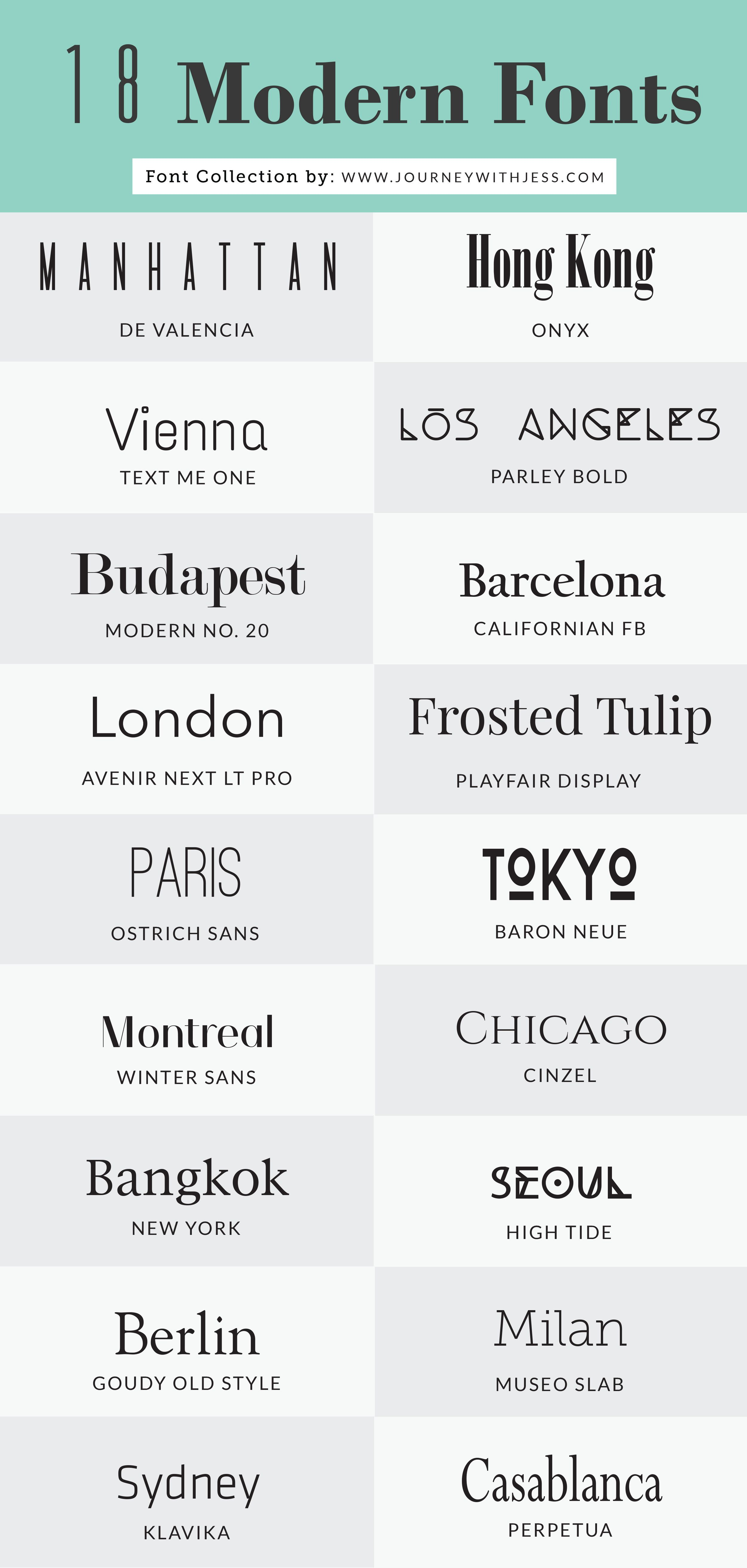 Pin Di Fonts