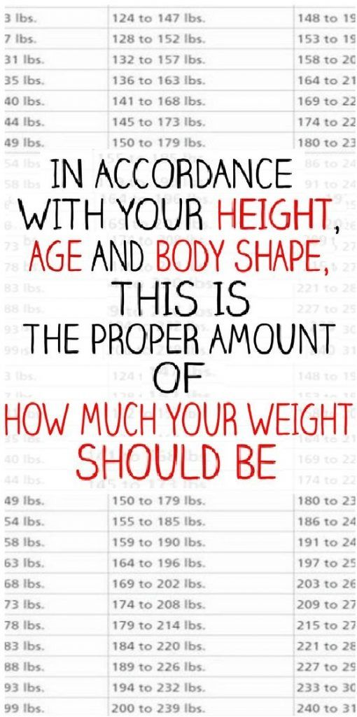 In Accordance With Your Height, Age And Body Shape, This Is The - army height and weight chart