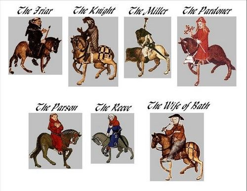 The characters in the canterbury tales essay