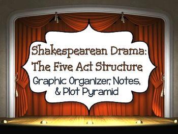how to write a play like shakespeare