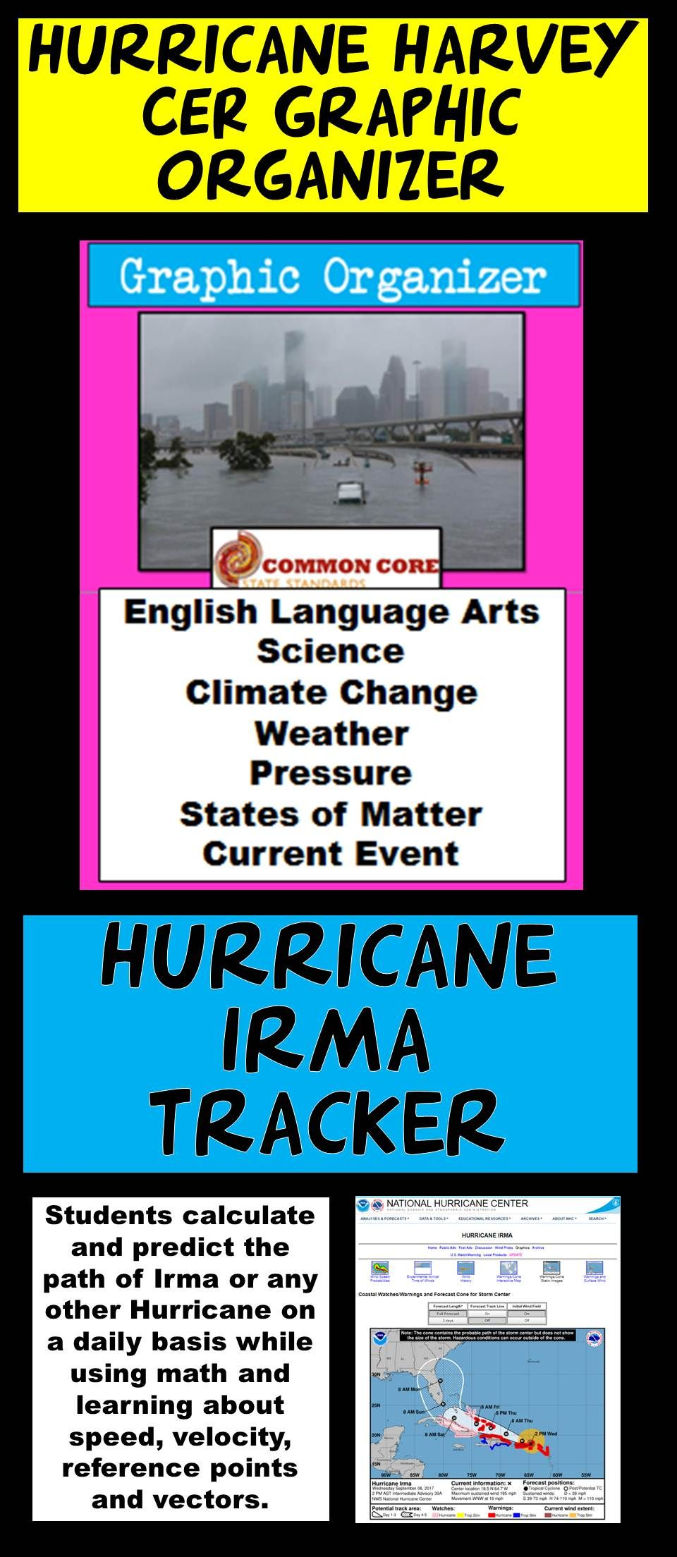 Hurricane Tracker Template Powerpoint Science Lesson Plans Science Lessons Common Core English Language Arts