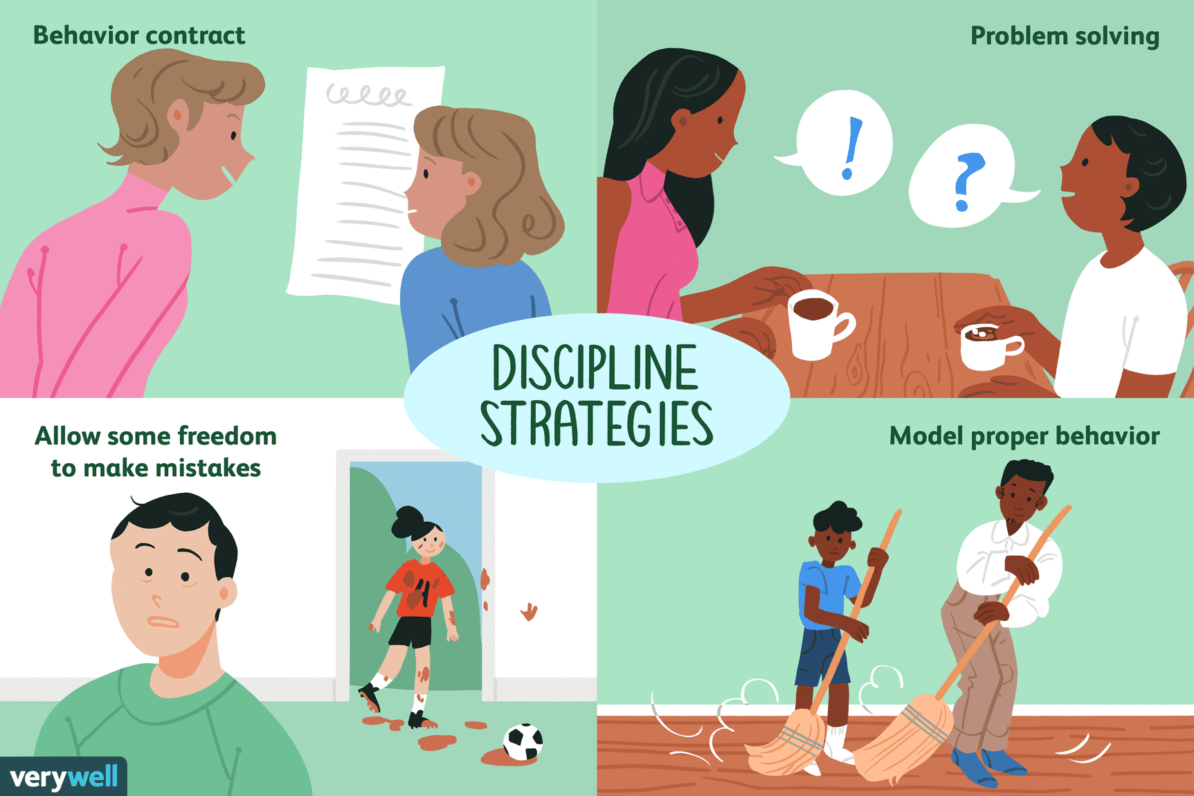 How To Discipline And Handle Challenges With Tweens With
