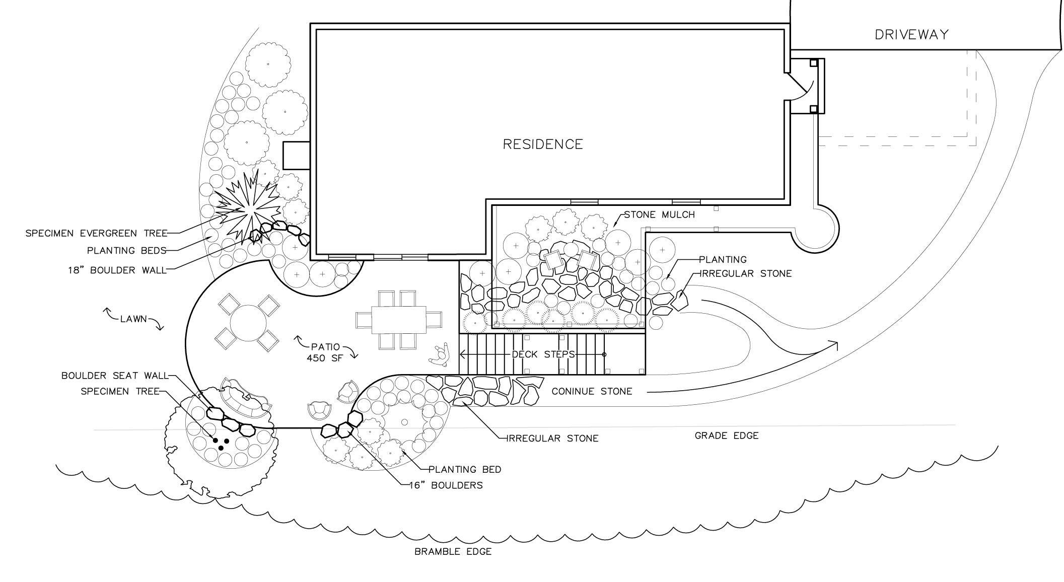Basic Patio Amp Outdoor Living Landscape Design