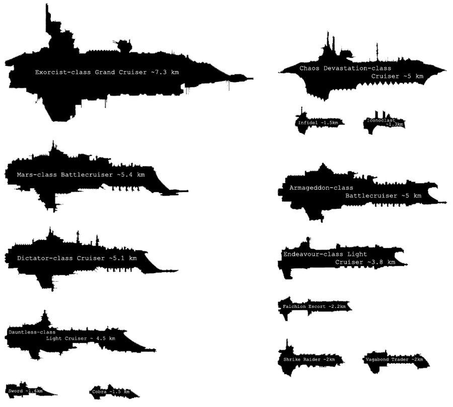 Size Comparison I by Nefelyr | Naves 40K | Pinterest | All. and By