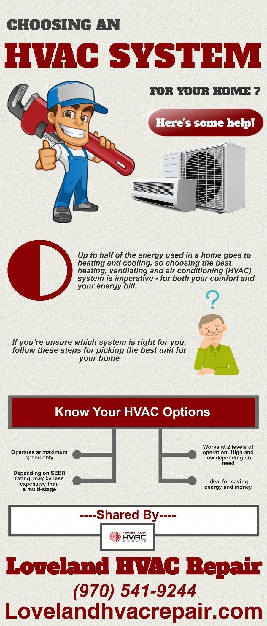 Hvac Quick Hvacporn Energy Use Hvac Repair Ac System