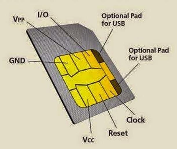 Sim Card Pins Description Electronics Pinterest Technology