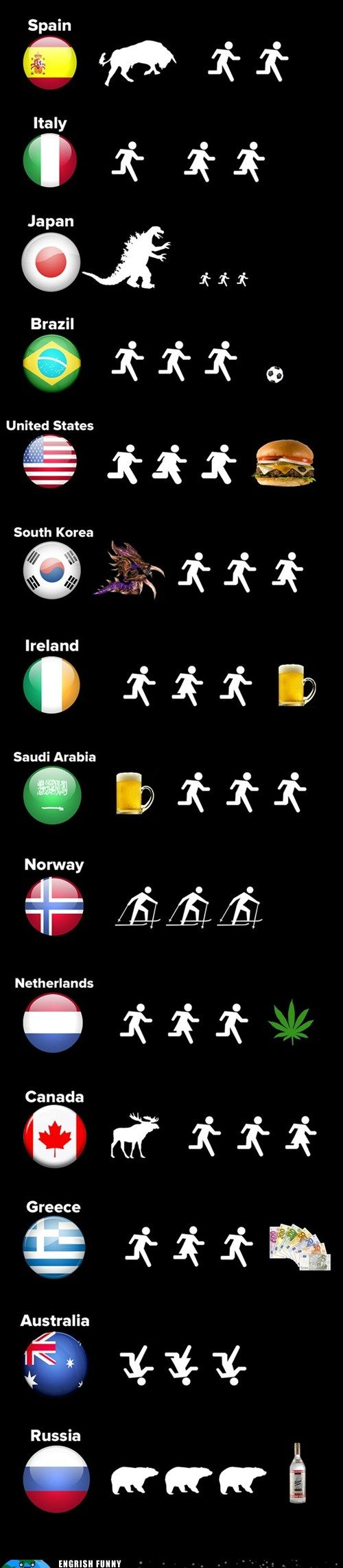 Hilarious. Running around the world.