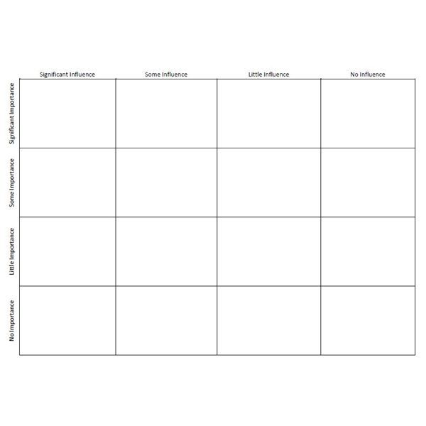Three Great Examples Of A Stakeholder Analysis Matrix From Bright
