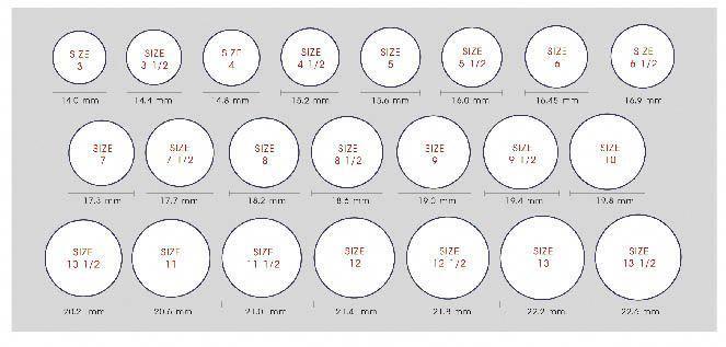 Ring size chart diamondringssizechart also choosing tips engagement rh pinterest