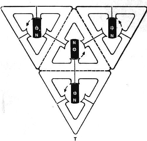 analog model theory of god