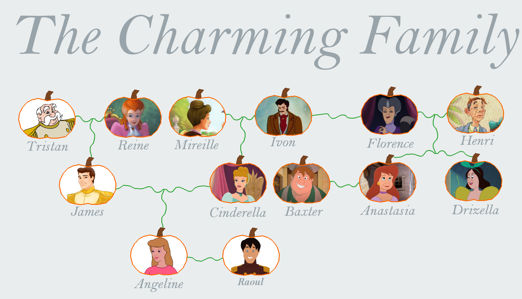 The Charming Family By Taytay Viantart On