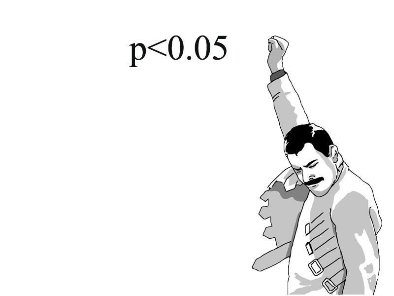 fae256b49c479e39bac15d114192dbf0 being so happy when your p value is below 0 05 and you know you