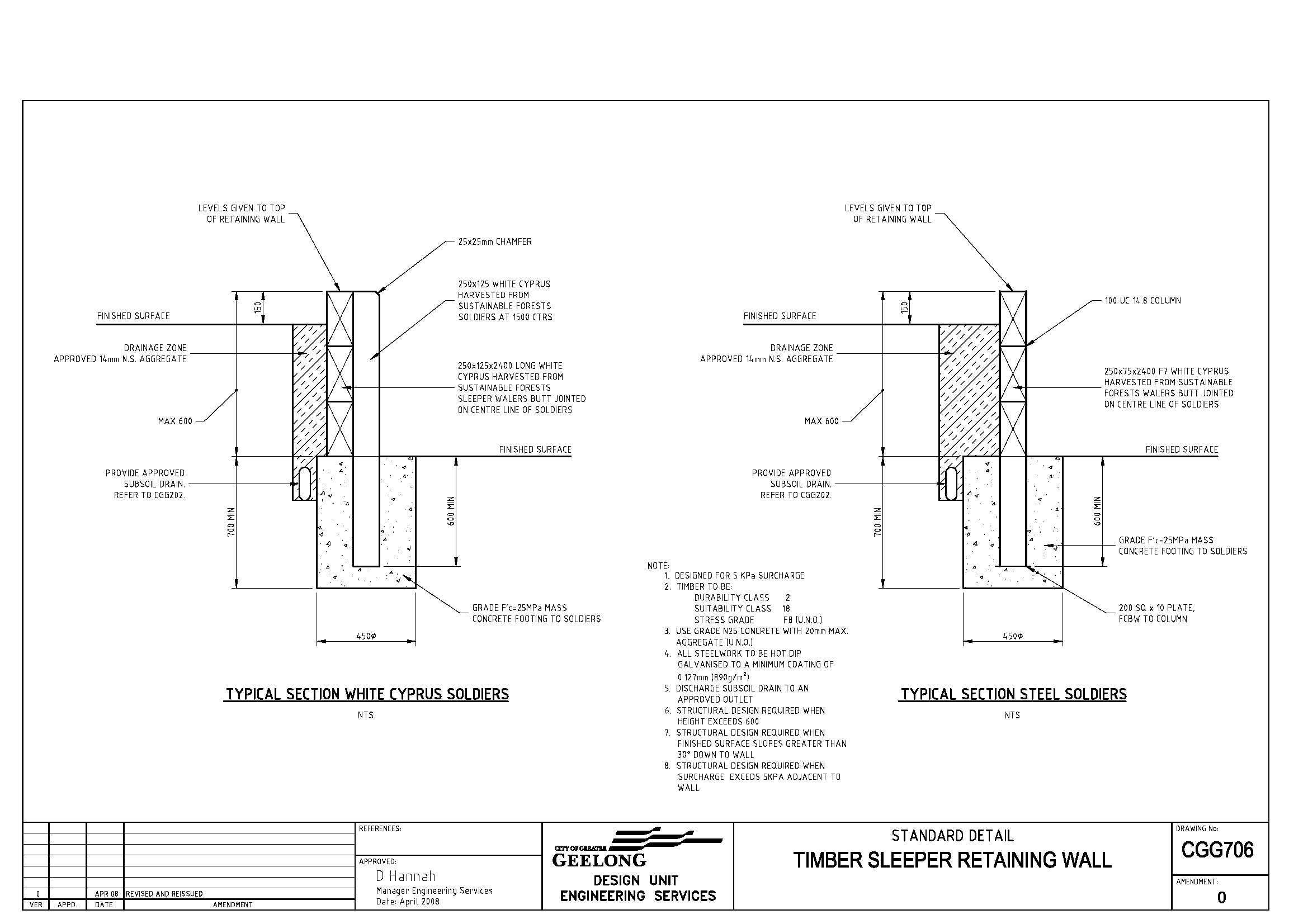 Wood Retaining Wall Design Engineering Photo 1 Retaining Wall Design Retaining Wall Wall Design