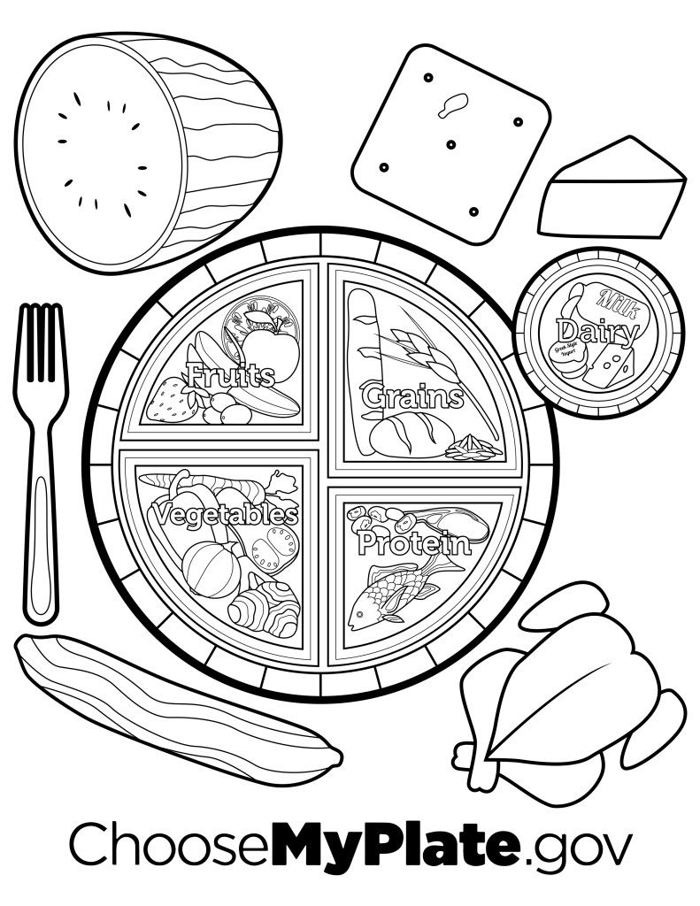 MyPlate Coloring Page Coloring pages for kids, Coloring
