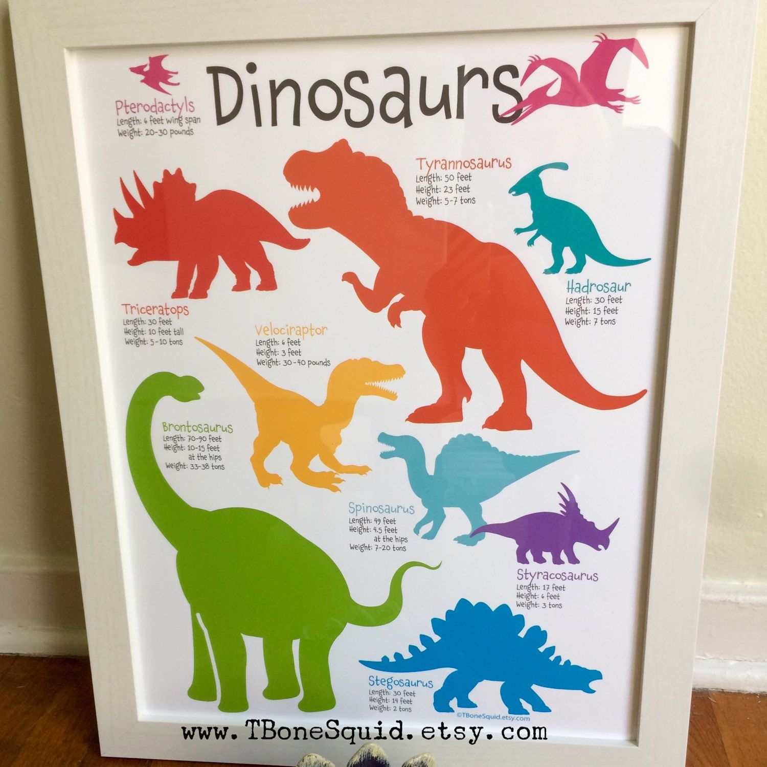 Our Dinosaur Poster Is So Cute It Will Make You Want To Rawwwr Dinosaur Nursery Art Dinosaur Posters Dinosaur Nursery