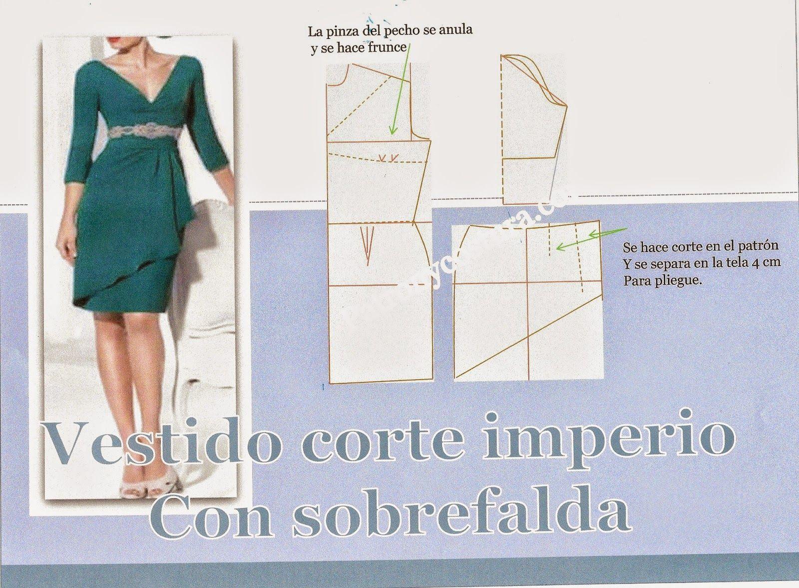 Patrón y costura : Corte imperio y sobrefalda en el vestido-tema 91 ...