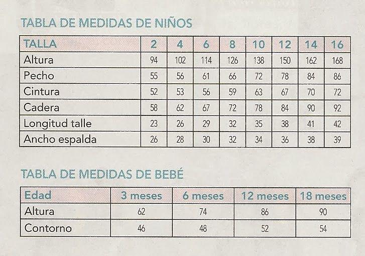 TABLA DE MEDIDAS DE NIÑOS Y DE BEBÉS | ropa de niños | Pinterest ...