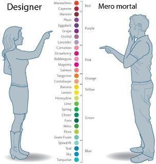 Design Depressão