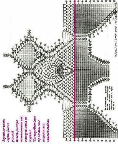 Stroje kąpielowe na szydełku | Kreatywne tworzenie