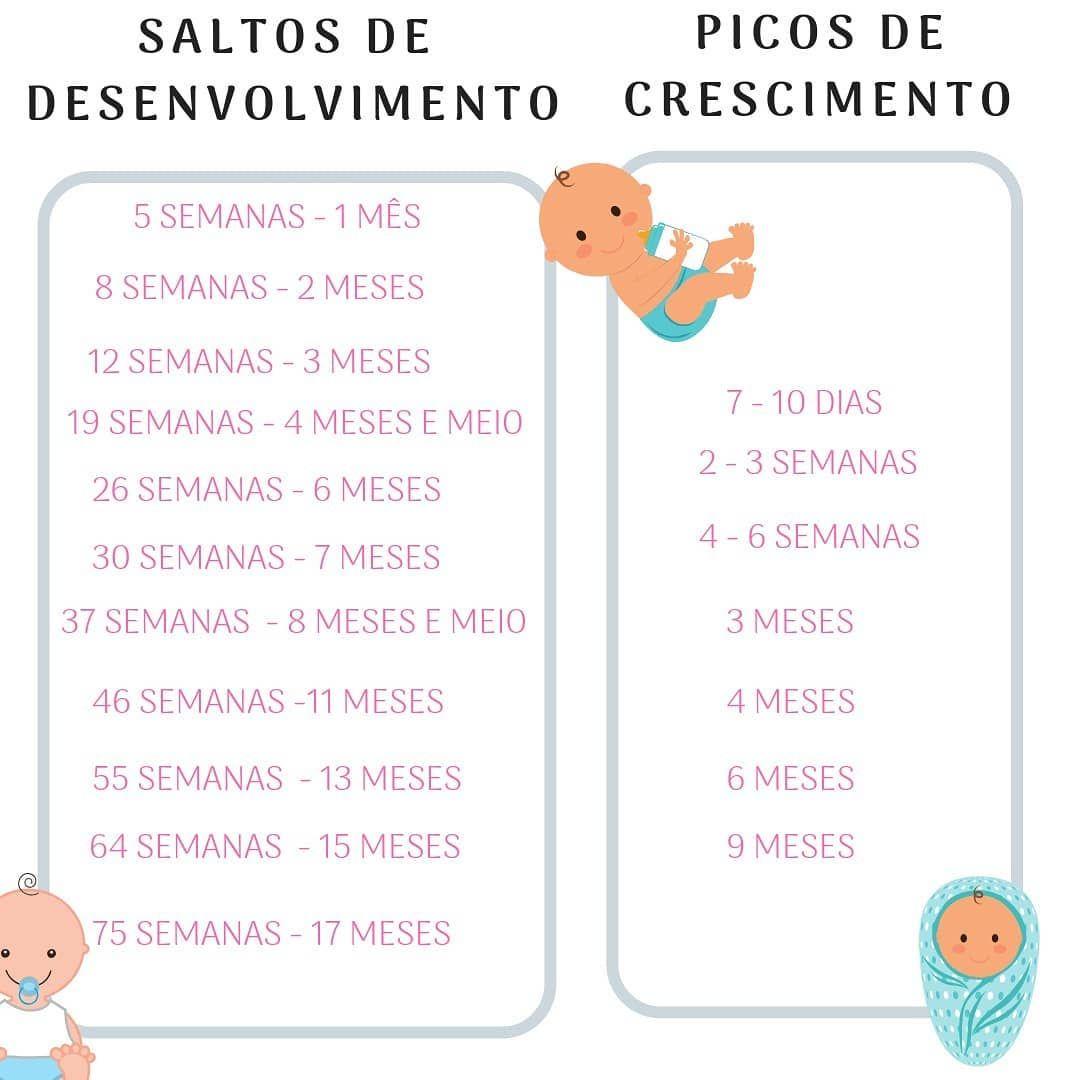 Pin De Ana Almeida Em Dicas Crianca Em 2020 Rotinas Diarias De