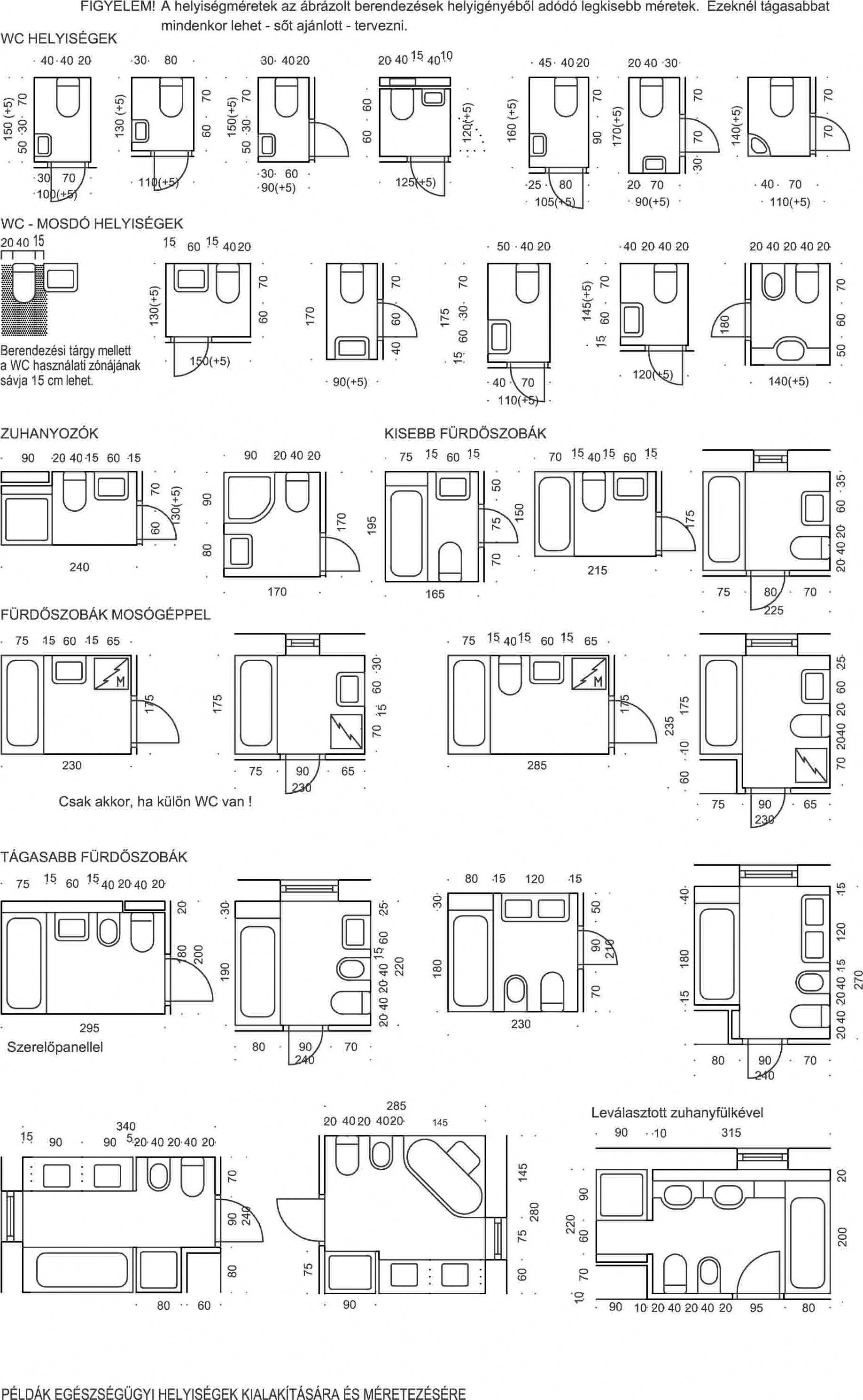 Helpful calculated bathroom design Follow this - LCET