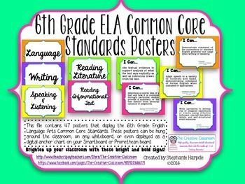 Common Core Mathematical Practice Posters - Secondary Grades 6 ...