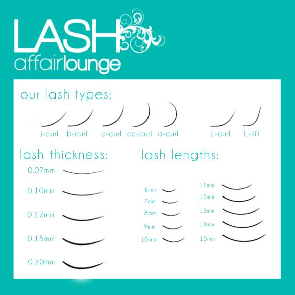 Lash Curl Length Thickness Chart