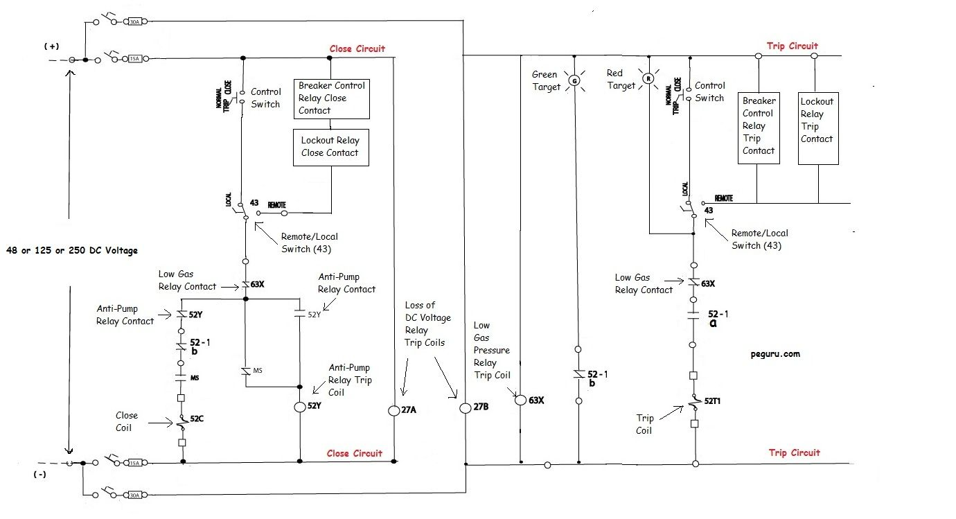 Power Circuit Breaker Operation And Control Scheme Power Systems Engineering Circuit Diagram Circuit Diagram